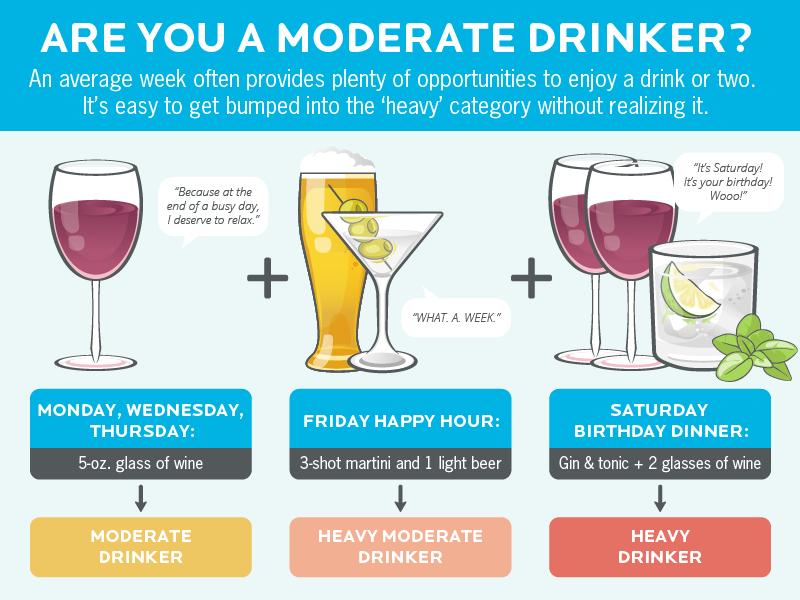 precision-nutrition-alcohol-graphic-moderatedrinker